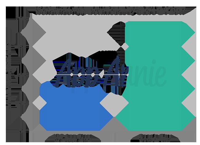 Gráfico en donde se muestra porcentualmente las descargas de Google Play durante el cuarto trimestre de 2017